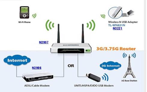 Trước nguy cơ mất an toàn thông tin trên các thiết bị sử dụng mạng không dây, các chuyên gia an ninh mạng khuyên người dùng nên hạn chế việc sử dụng các mạng không dây, đặc biệt là các mạng không dây công cộng (Thời sự sáng 19/10/2017)