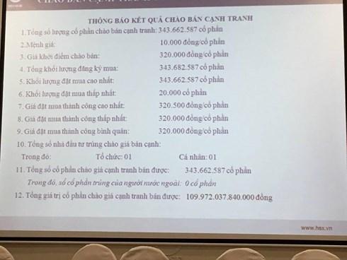 Bộ Công thương thu về hơn 110 nghìn tỷ đồng trong phiên đấu giá thoái vốn tại Tổng Công ty Cổ phần Bia - Rượu - Nước giải khát Sài Gòn Sabeco (Thời sự đêm 18/12/2017)