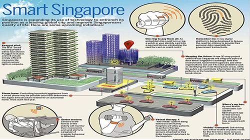 Singapore phát triển nhà ở thông minh (12/4/2017)