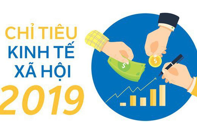 Góc nhìn chuyên gia về các chỉ tiêu phát triển kinh tế xã hội 2019 vừa được Quốc hội thông qua (9/11/2018)