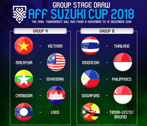 Nhận định của giới chuyên môn về kết quả bốc thăm tại 2 giải Vô địch Đông Nam Á và Châu Á (6/5/2018)