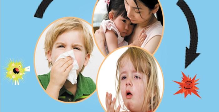 """Làm gì để đối phó với """"khoảng trống miễn dịch"""" của trẻ? (21/1/2019)"""