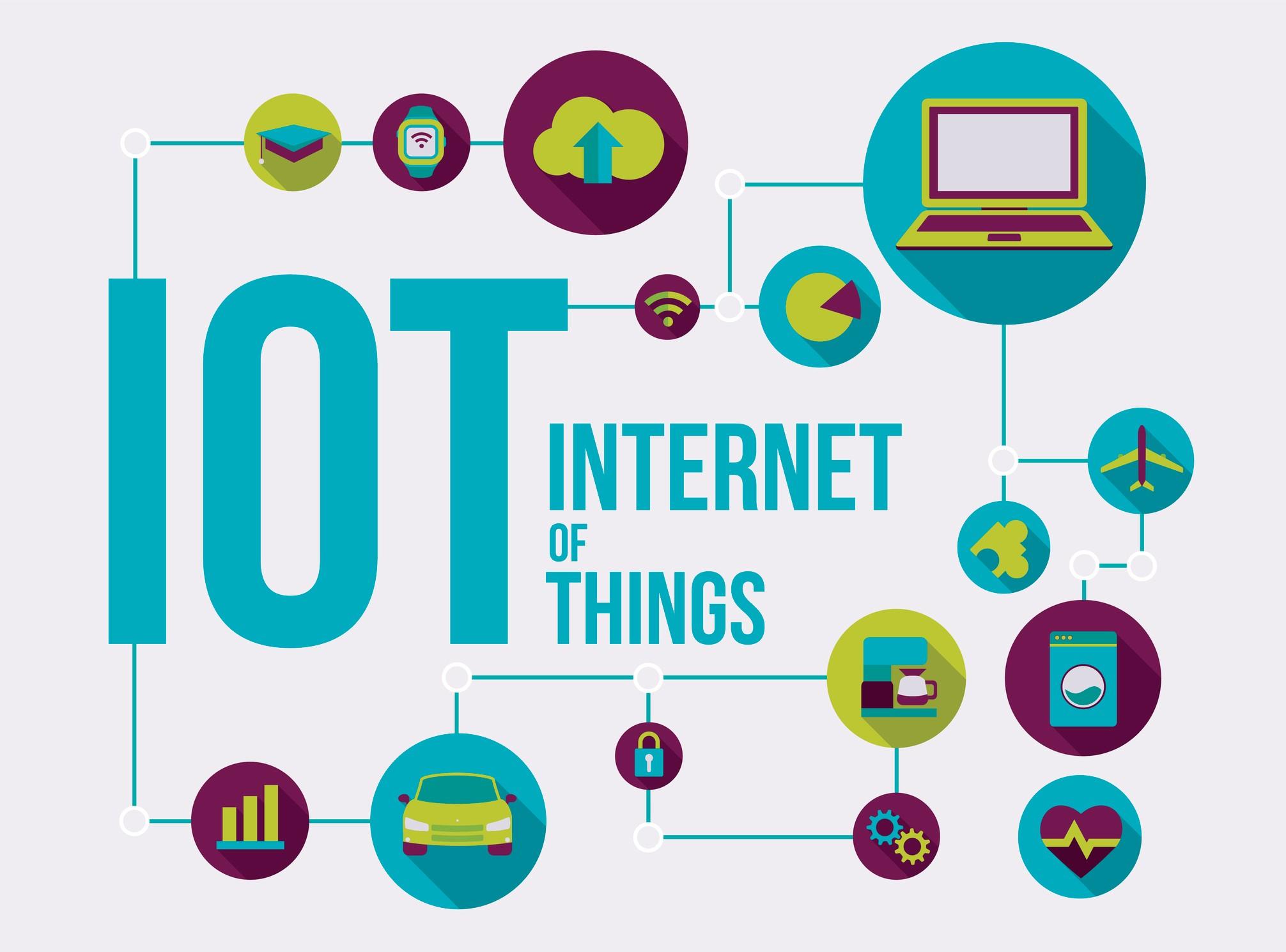 Internet vạn vật - mở ra cơ hội lớn cho khối ngành công nghệ (31/3/2019)