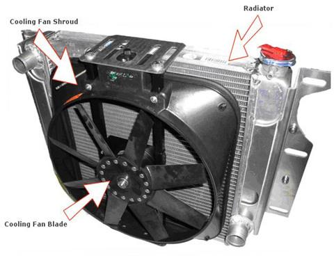 Cách xử lý quạt két nước không chạy (7/10/2020)