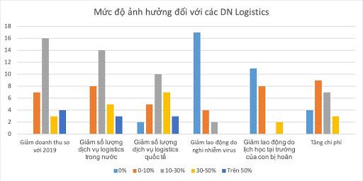 Toàn cảnh thị trường tài chính Việt Nam trong bối cảnh dịch Covid-19 diễn biến kéo dài (17/3/2020)