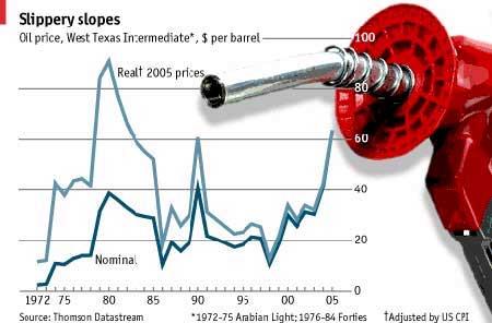 Kinh tế ngày 12/9/2014: Thị trường xăng dầu Việt Nam: Vẫn còn nhiều việc phải làm