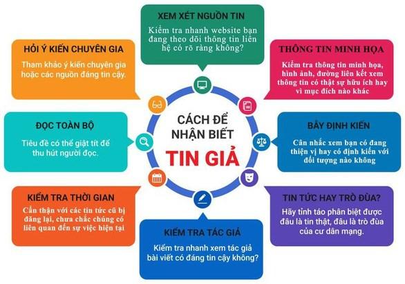 Trung tâm xử lý tin giả Việt Nam - Cần sự chung tay của cộng đồng (14/01/2021)