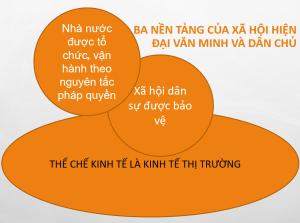 Hoàn thiện pháp luật trong xây dựng Nhà nước Pháp quyền xã hội chủ nghĩa nghĩa Việt nam (11/9/2021)